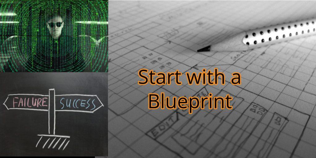 custom application development blueprint